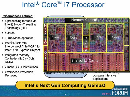 intel-core-i7-block-diagram-small