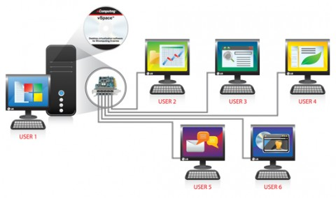 lg_network_monitors_diagram-480x284