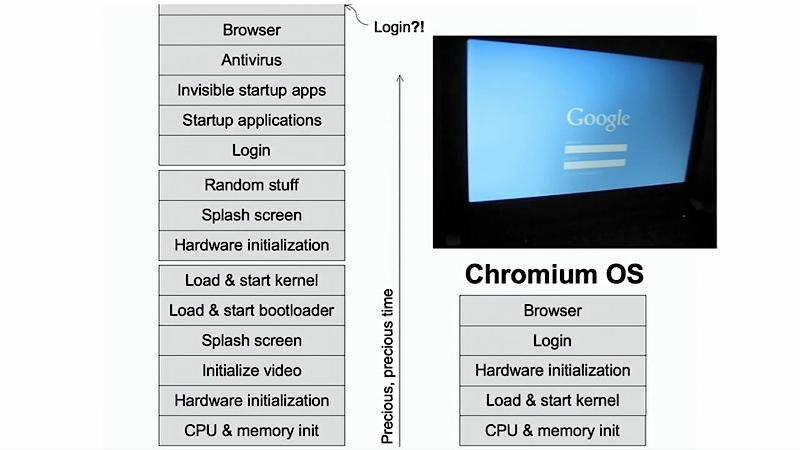 google_chrome_spr_01