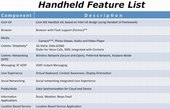 MeeGo-handhleld-feature-list