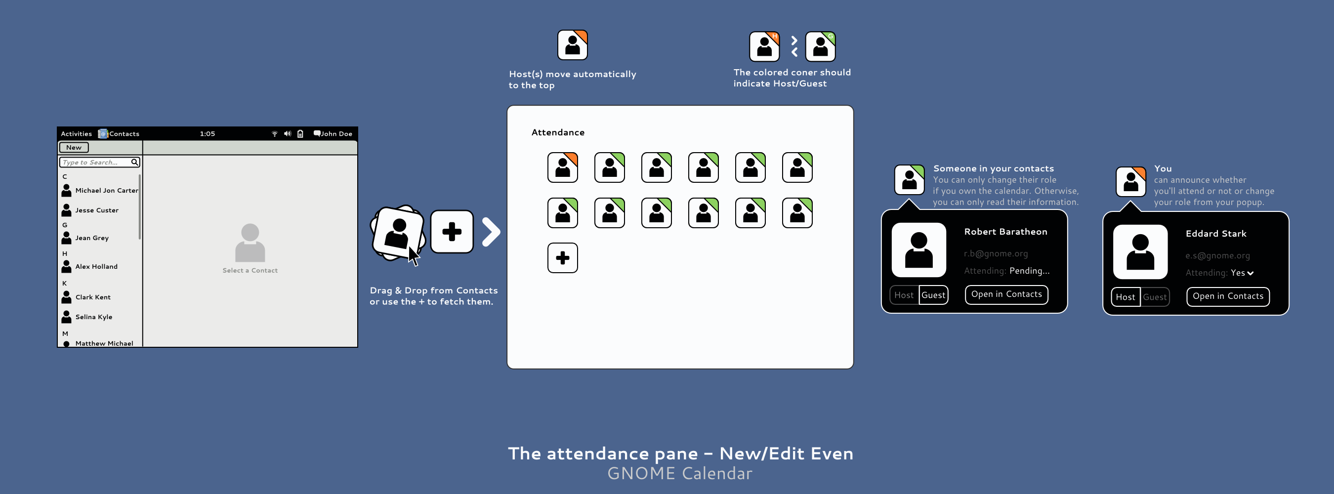 Attendance_panel_features_explained