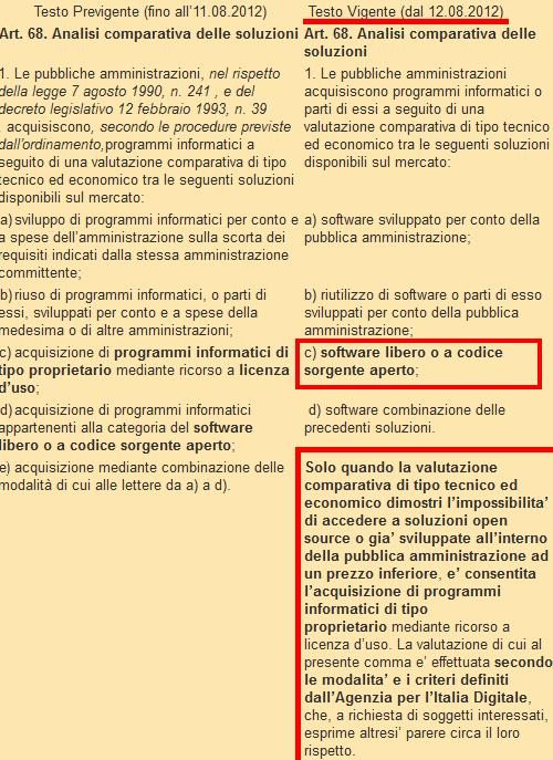 Codice_Amministrazione_Digitale