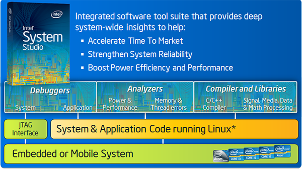 system-studio