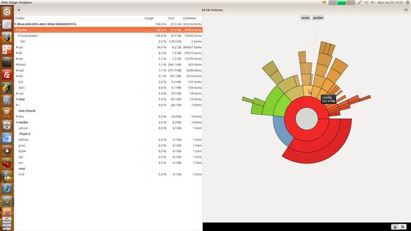 Disk-Usage-Analyzer-Ubuntu