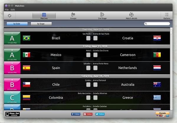icup-2014-brazil