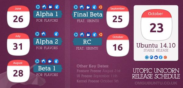 14.10-release-schedule